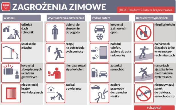 Jak przygotować się do zimy? rcb.gov.pl