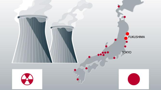 Japonia uruchamia siłownie jądrowe