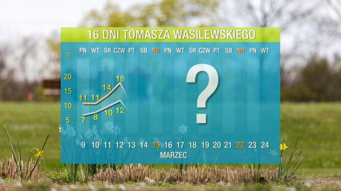 Pogoda na 16 dni: wybuch wiosny <br />i nagłe ochłodzenie